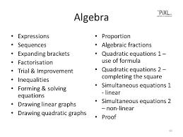 88 algebra expressions sequences expanding brackets factorisation