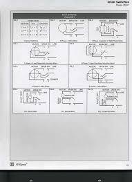 drum switch