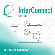 what is a wiring diagram? interconnect wiring What Is A Wiring Diagram 400x400_wiringdiagram_160314 the difference between a wiring diagram and schematic is what is a wiring diagram called