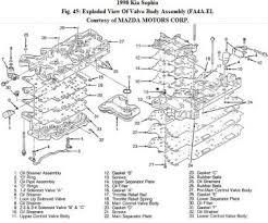 1998 kia sephia transmission problem 1998 kia sephia 4 cyl two 2carpros com forum automotive pictures 266999 kia 22