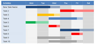 power point gant chart how to edit a gantt chart powerpoint template slidemodel