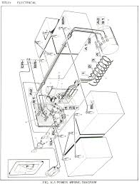 At ezgo golf cart wiring diagram