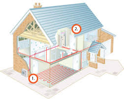 How Does A Heat Pump Heat Air Source Heat Pumps Aran Services Energy Efficient Insulation