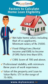 calculator house loan home loan eligibility calculator check housing loan eligibility