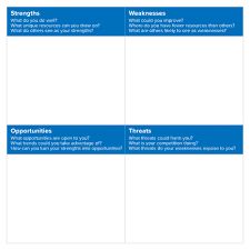 Swot Matrix Examples Swot Analysis Strengths Weaknesses Opportunities And Threats