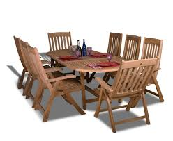 Furniture  Teak Patio Furniture Noteworthyu201a Fascinating Teak Is Teak Good For Outdoor Furniture