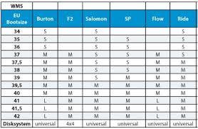 Burton Snowboard Boots Size Chart Snowboard Binding Size Chart