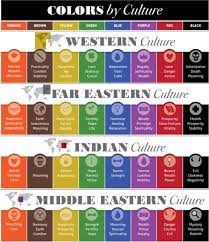 Color Groups For Design A Comprehensive Chart That Shows Color Meanings To Various