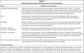 evaluating the writing to learn strategy undergraduate select writing to learn activities and journal guidelines
