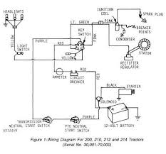 antique john deere tractors wiring diagrams wiring diagram john deere wiring diagram gx335 john car wiring