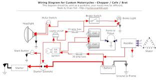 simple motorcycle wiring diagram for choppers and cafe racers simple motorcycle wiring diagram for choppers and cafe racers evan fell motorcycle works motorcycles the o jays search and chopper