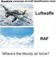 Air Force Aircraft Identification Chart Dunkirk Campaign Aircraft Identification Chart Luftwaffe Raf