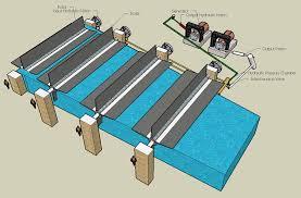 hydroelectric generator diagram. Hydro Electric Power Hydroelectric Generator Diagram R