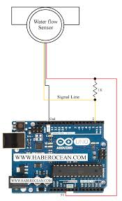 circuit to read data from a water flow sensor using arduino read Water Flow Switch Wiring Diagram circuit to read data from a water flow sensor using arduino read more at Temperature Switch Wiring Diagram