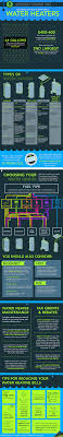 Average Cost Of Water Heater New Infographic And Projects To Keep Your Energy Bills Out Of Hot