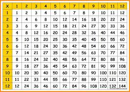Printable Multiplication Chart To 12 23 True Multiplication Chart All The Way To 12