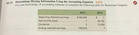 n3 determining missing information using the accounting equation lo4 use your knowledge of accounting