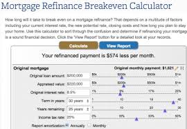 Firstmerit Mortgage Rate Calculators Bank Online
