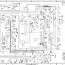 freightliner headlight wiring harness freightliner freightliner headlight wiring diagram freightliner on freightliner headlight wiring harness