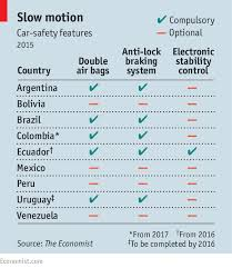 safety second the economist