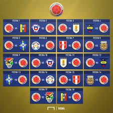 Los estadios para el mundial qatar 2022. Cuando Juega La Seleccion Colombia Amistosos Copa America Y Eliminatorias Sudamericanas Goal Com