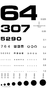 Free Printable Near Vision Chart Test Visual Acuity Page 3 Of 3 Chart Images Online