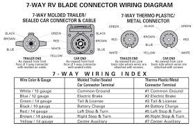 7 way round trailer plug wiring diagram wiring diagram 7 way trailer plug wiring schematic diagram maker