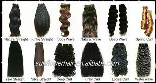 Weave Inches Chart Jerry Curl Short Indian Remy Hair Full Lace Wigs Buy Wigs Short Hair Wig Short Hair Wig Human Hair Wigs Indian Remy Hair Wigs Indian Remy Hair For