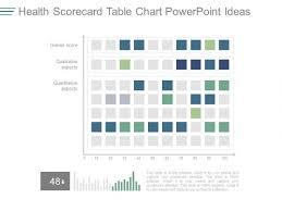 Chart Ideas For Powerpoint Health Scorecard Table Chart Powerpoint Ideas Powerpoint