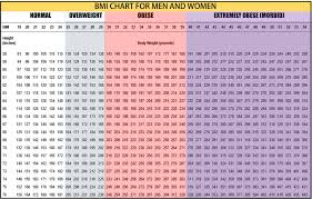 11 Year Old Girl Weight Chart Growth Chart 11 Year Old Female Best Picture Of Chart