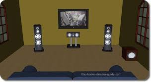 how to set up a basic 5 1 home theater system snapguide this is proper speaker placement for the front left center and front right speakers