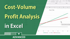 How To Do A Breakeven Chart In Excel Break Even Analysis In Excel With A Chart Cost Volume Profit Analysis By Chris Menard