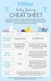 Baby Feeding Cheat Sheet Todays Parent