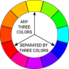 Tetrads - 4 colors separated by two colors around the color wheel. Comes  the closest to Nature. Balance related. Offers the fullness of the wheel -  more ...