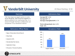 top colleges database  career aspirations 44 vanderbilt university
