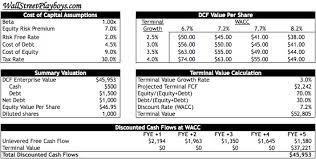 Dicounted Cashflow How To Build A Basic Discounted Cash Flow Model