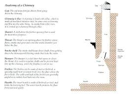 outdoor fireplace anatomy of insert more types chimneys wood fireplace anatomy holidays of insert