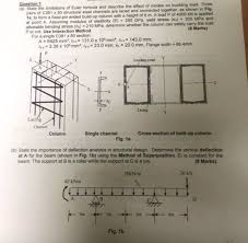 Structural Design Formulas Question 1 A State The Limitations Of Euler Form