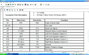 1997 pontiac grand am fuse box location prix radio wiring diagram 1997 pontiac grand am fuse box diagram 97 stereo wiring prix radio for electrical diagrams d
