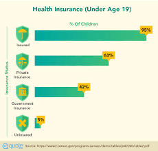 the complete guide to health insurance quote com