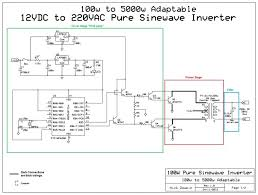 tasty adaptable vdcvac pure sinewave inverter ac sine wave peak fbahbhgiod