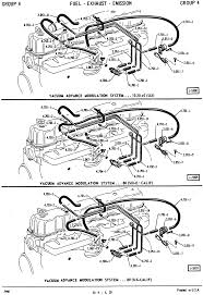 jeep wagoneer wiring diagram jeep c che engine diagram jeep wiring diagrams