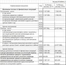 Отчет студента по практике в пенсионном фонде Отчет по практике в Пенсионном фонде 2 Отчет по