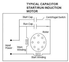 motor start run capacitor wiring diagram diagram wiring diagram capacitor start run motor schematics and