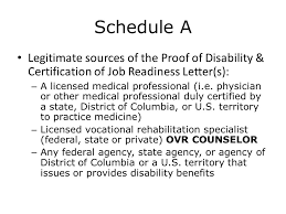 The Schedule A Hiring Authority Ppt Video Online Download