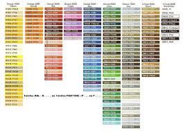 Pms Color Converter