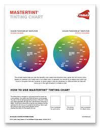 Tinting Charts