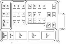 2000 ford f150 fuse box diagram under dash ford f150 fuse box 2000 ford f150 fuse box diagram under dash 2000 ford f150 fuse box diagram under dash solved 091998