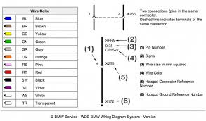 wiring diagram colour codes wiring diagrams Electrical Wire Color Codes wiring diagram colour codes bmw wiring diagram colors wiring diagram schemes