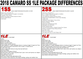 Chart Showing 1ss And 2ss 1le Package Differences Camaro6